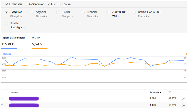 oogle Search Console TO