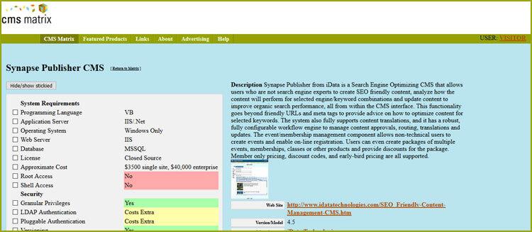 Synapse Publisher