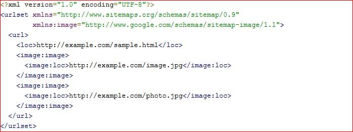 Görsel site haritası